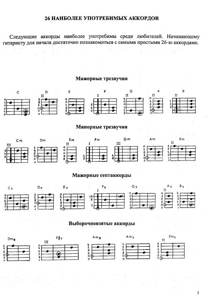 800 аккордов на гитаре (djvu)